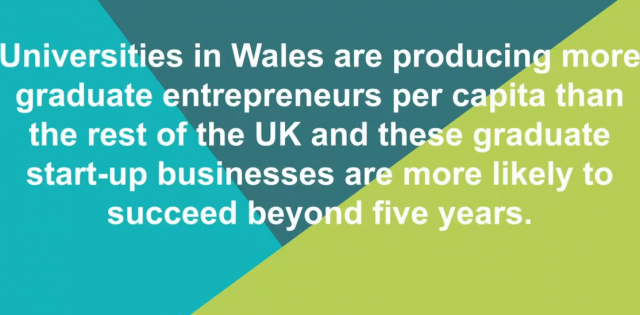 Universities in Wales are producing more graduate entrepreneurs per capita than the rest of the UK and these graduate start up businesses are more likely to succeed beyond five years