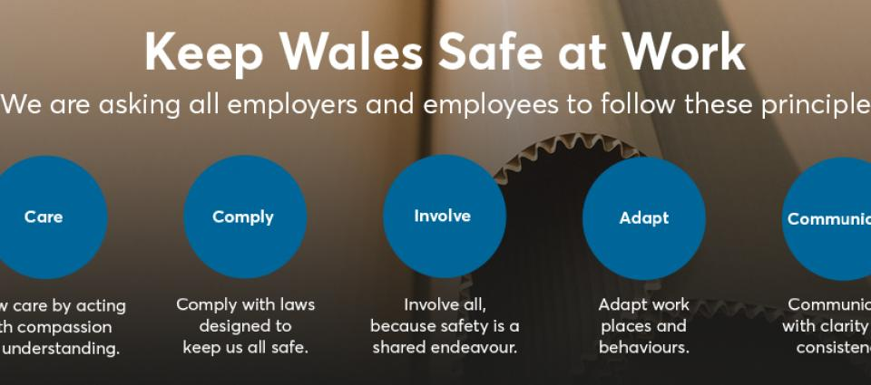 Keep Wales Safe at Work Banner