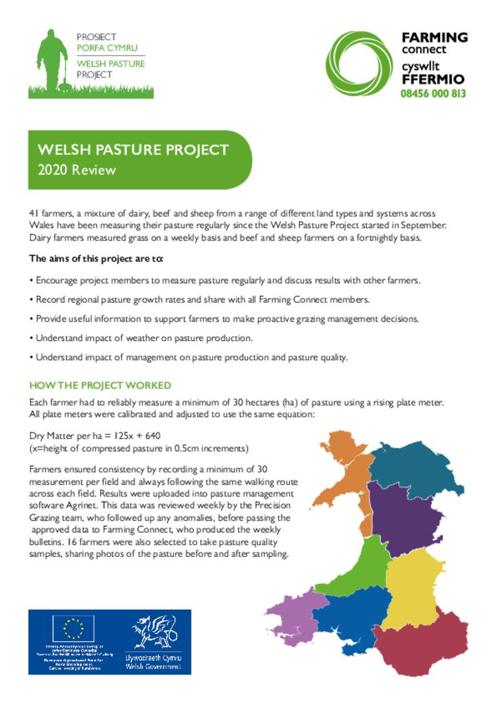 Welsh Pasture Project 2020 Review