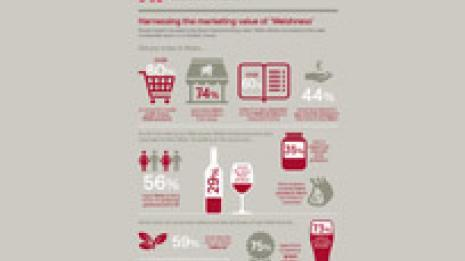 Food research infographic