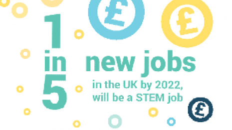 STEM Science, Technology, Engineering and Maths